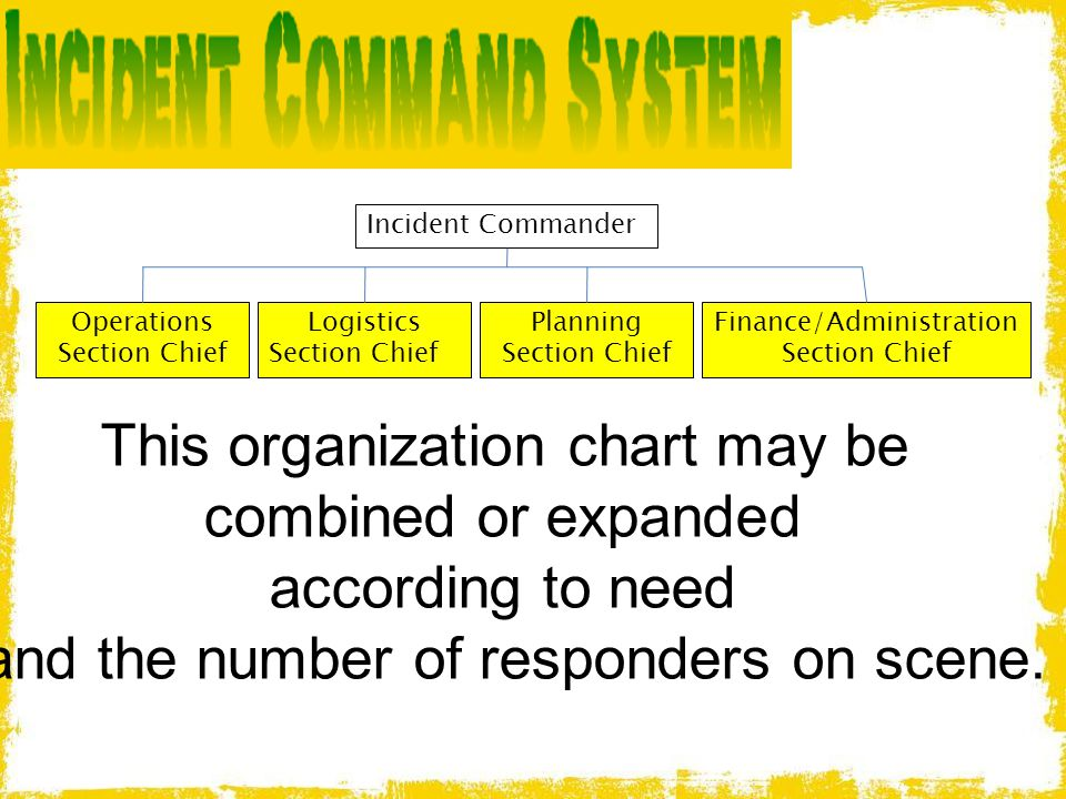 This organization chart may be combined or expanded according to need