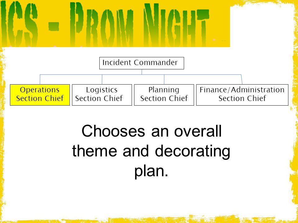 Chooses an overall theme and decorating plan.