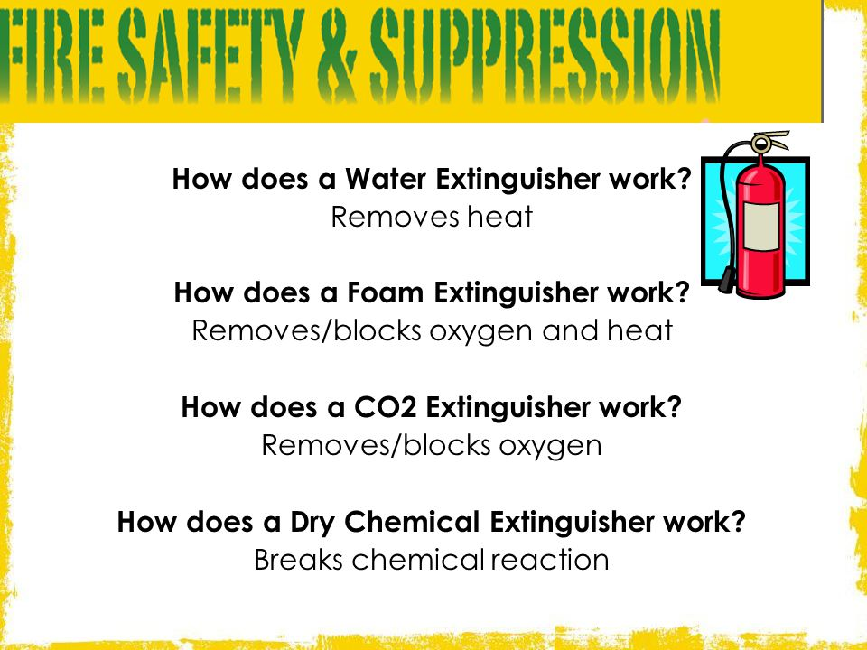 How does a Water Extinguisher work Removes heat