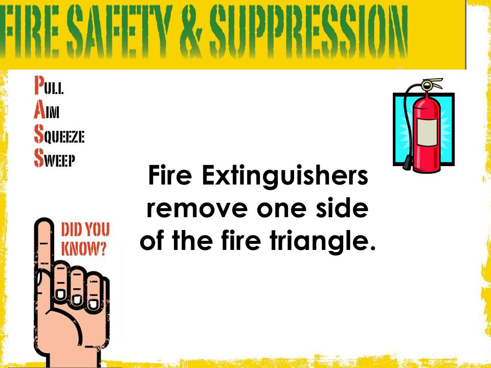 Fire Extinguishers remove one side of the fire triangle.