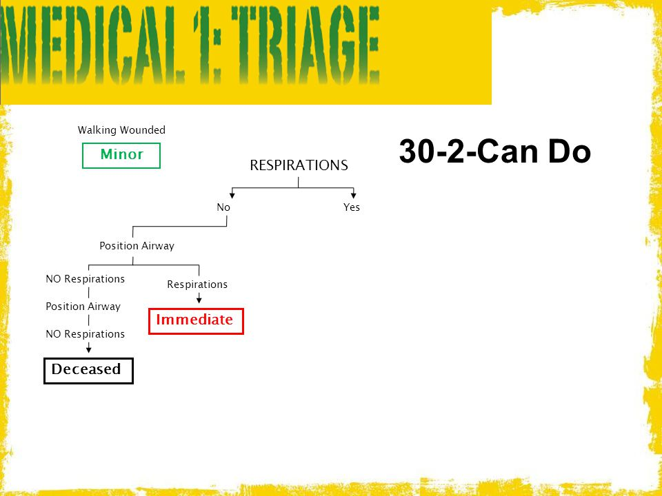 30-2-Can Do Walking Wounded Minor RESPIRATIONS Immediate Deceased No