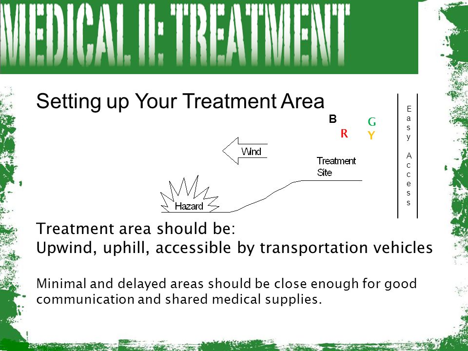 Setting up Your Treatment Area