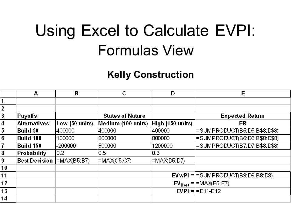 Using Excel to Calculate EVPI: Formulas View