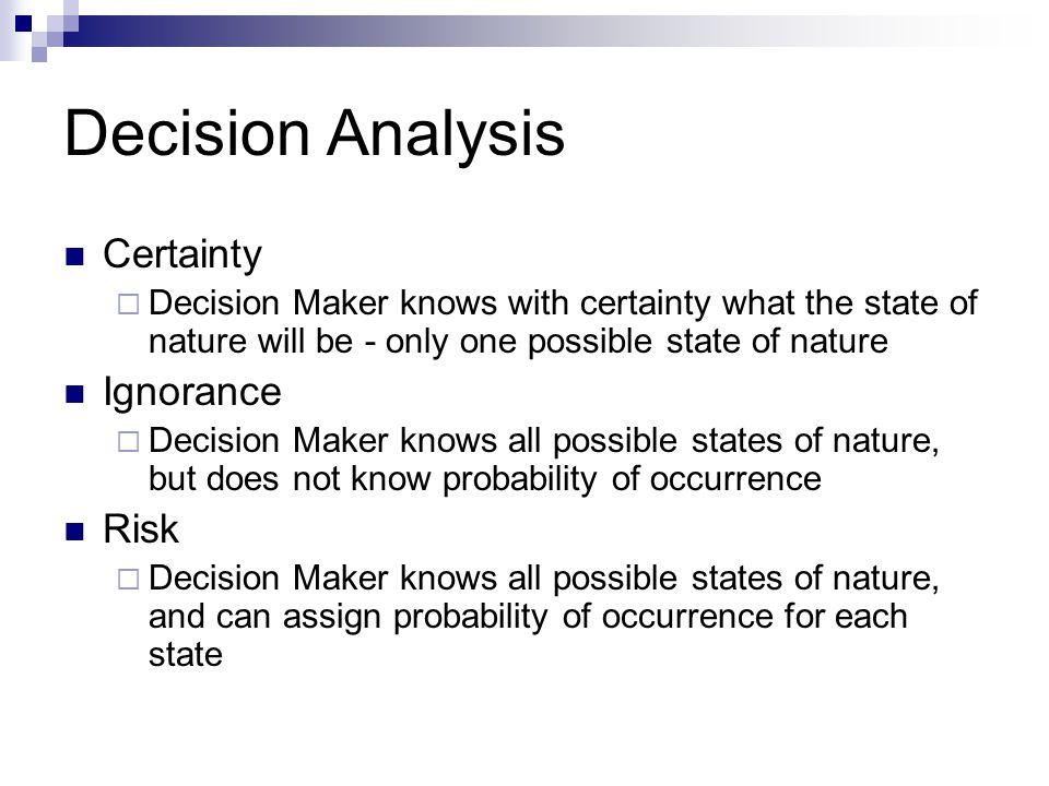 Decision Analysis Certainty Ignorance Risk