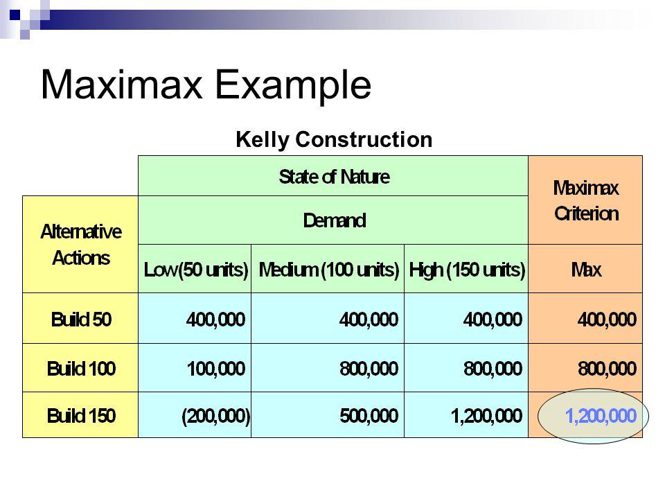 Maximax Example Kelly Construction