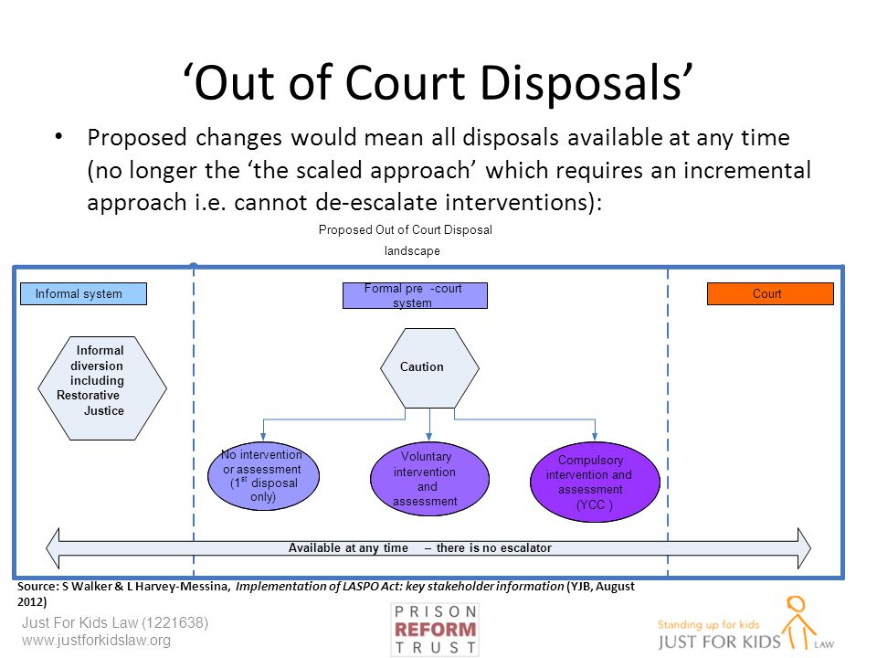 'Out of Court Disposals'