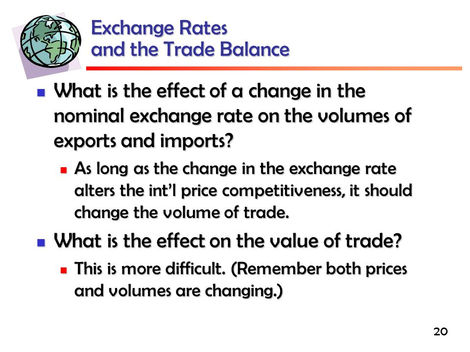 Exchange Rates and the Trade Balance
