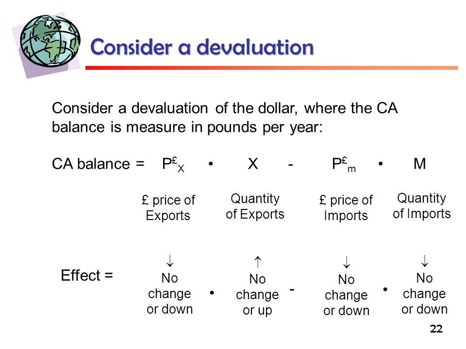 Consider a devaluation