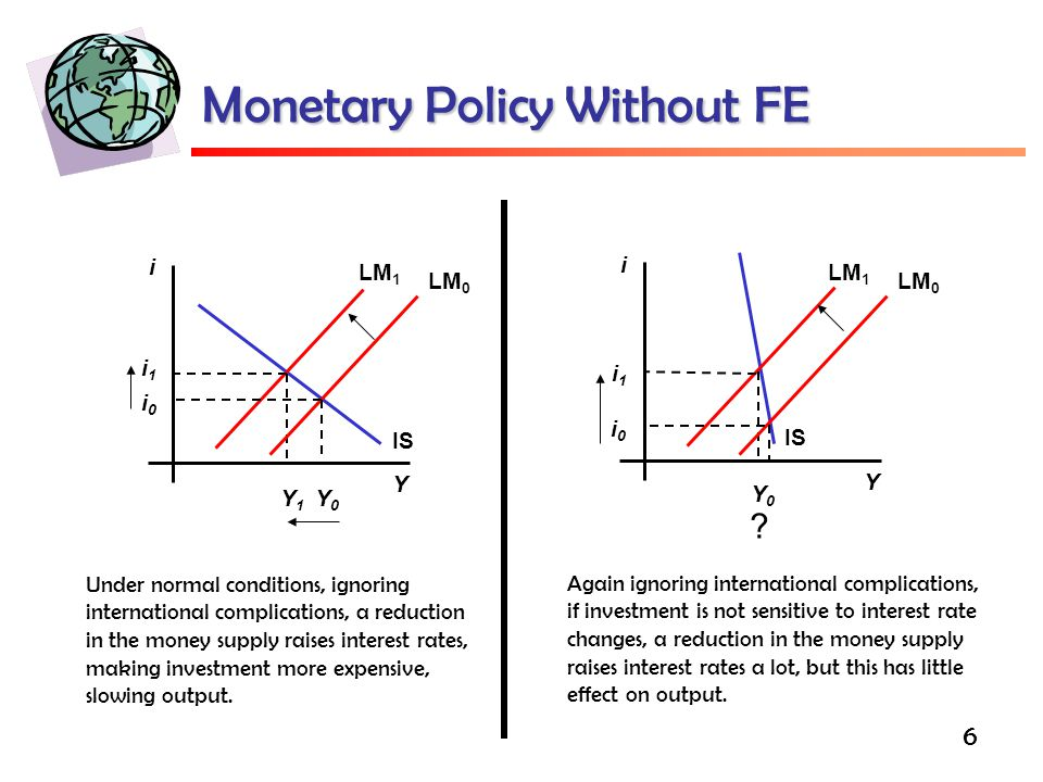 Monetary Policy Without FE