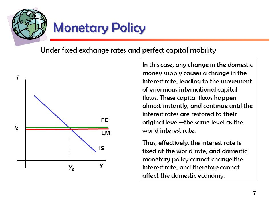Monetary Policy Under fixed exchange rates and perfect capital mobility.