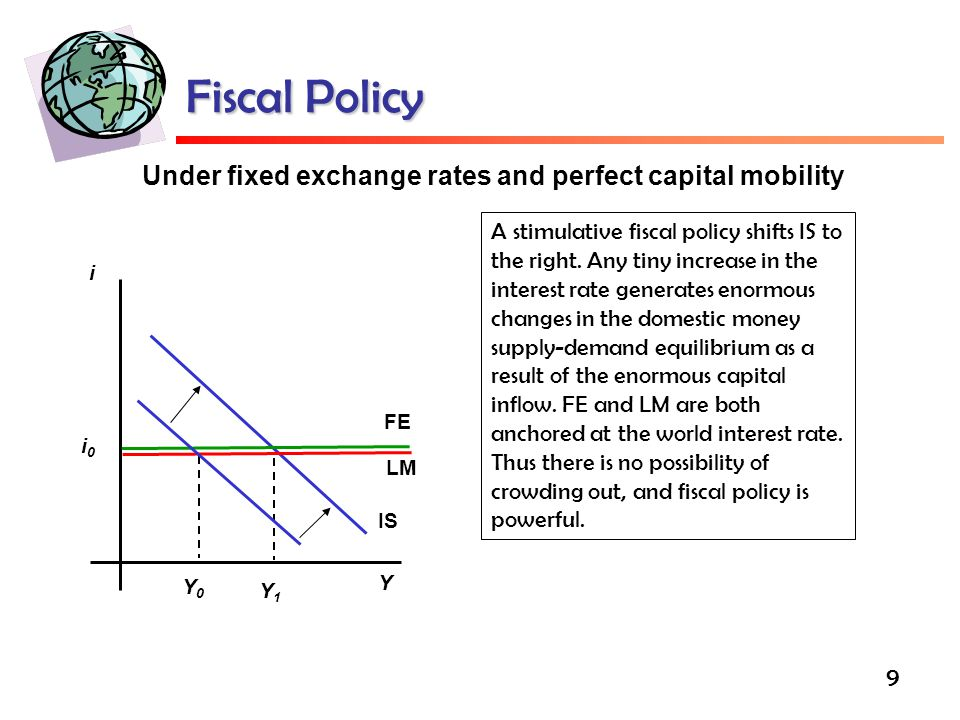 Fiscal Policy Under fixed exchange rates and perfect capital mobility