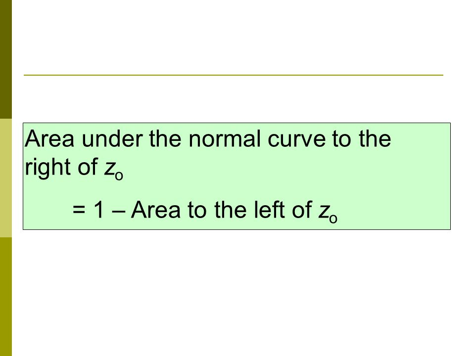 Area under the normal curve to the right of zo