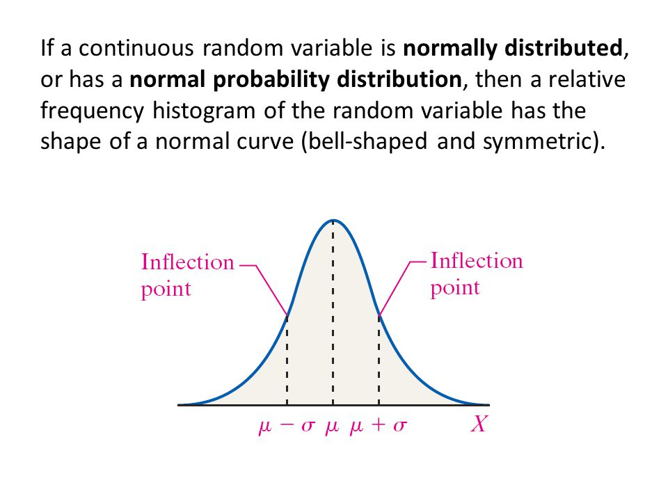 If a continuous random variable is normally distributed, or has a normal probability distribution, then a relative frequency histogram of the random variable has the shape of a normal curve (bell-shaped and symmetric).