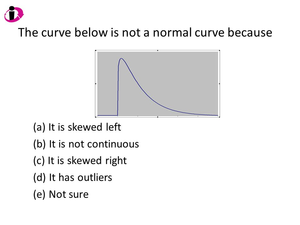 The curve below is not a normal curve because
