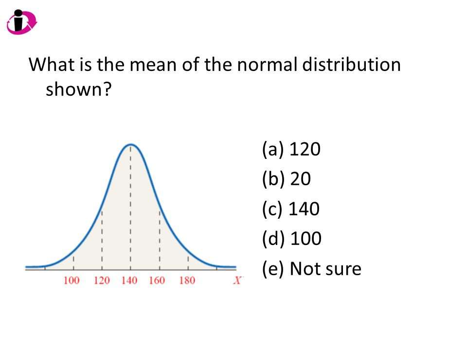 What is the mean of the normal distribution shown