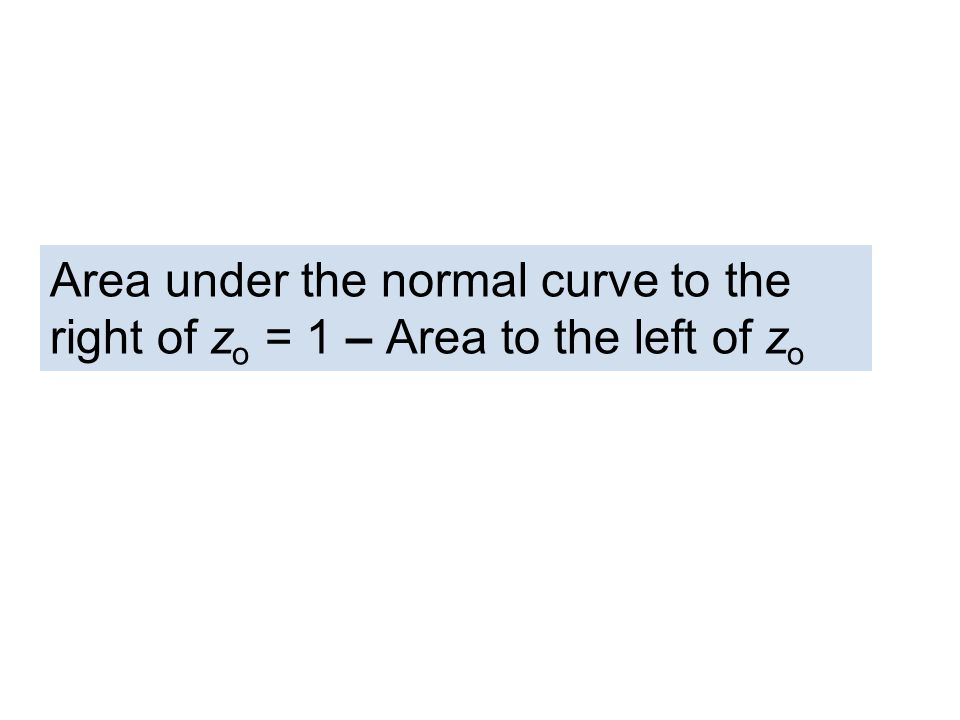 Area under the normal curve to the right of zo = 1 – Area to the left of zo