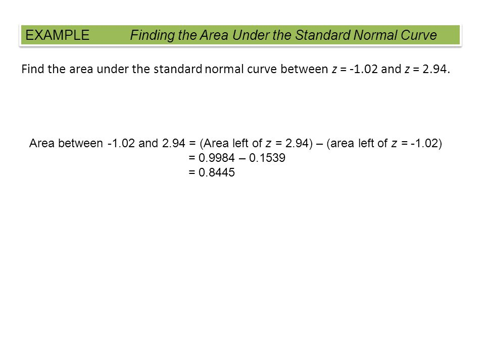 EXAMPLE Finding the Area Under the Standard Normal Curve