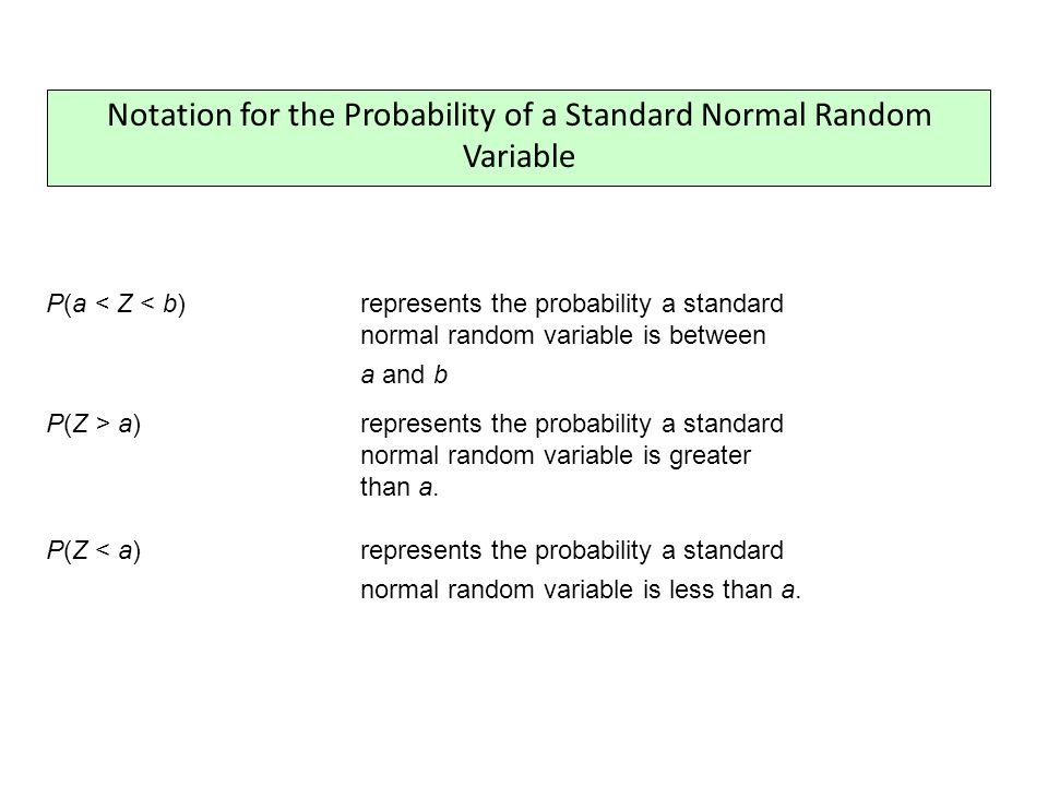 Notation for the Probability of a Standard Normal Random Variable