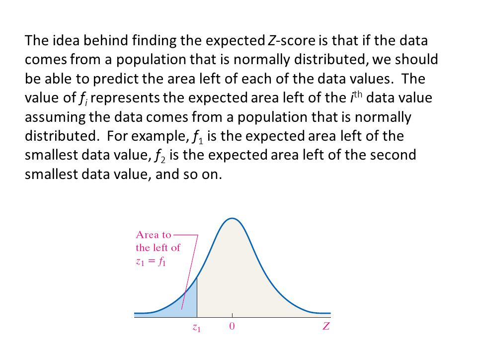 The idea behind finding the expected Z-score is that if the data comes from a population that is normally distributed, we should be able to predict the area left of each of the data values.
