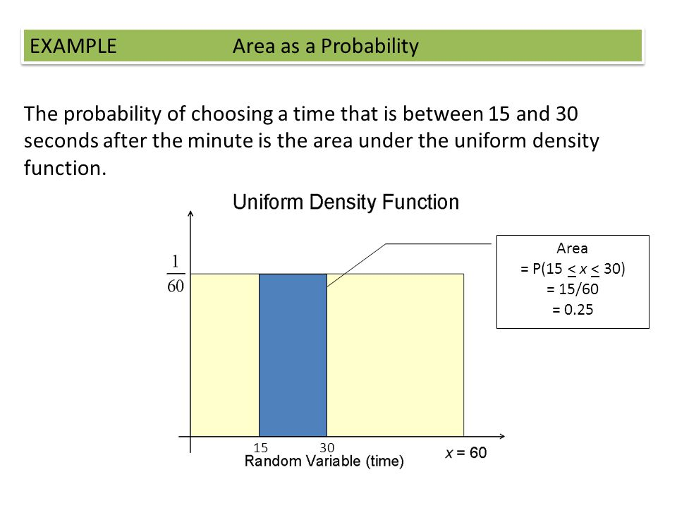 EXAMPLE Area as a Probability