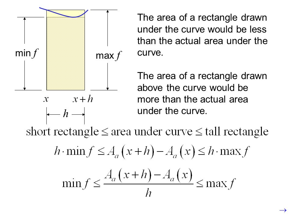 max f The area of a rectangle drawn under the curve would be less than the actual area under the curve.