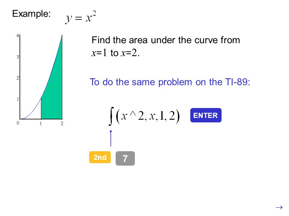 Find the area under the curve from x=1 to x=2.