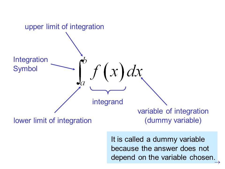 variable of integration