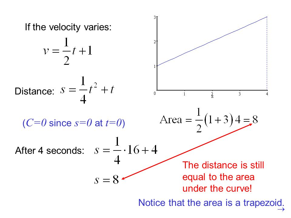 If the velocity varies: