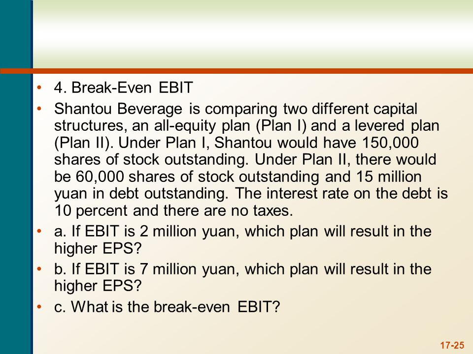 4. a. Under Plan I, the unlevered company, net income is the same as EBIT with no corporate tax. The EPS under this capitalization will be: