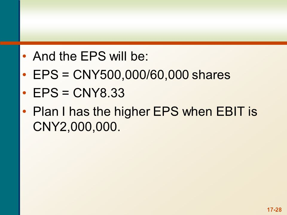 b. Under Plan I, the net income is CNY7,000,000 and the EPS is: