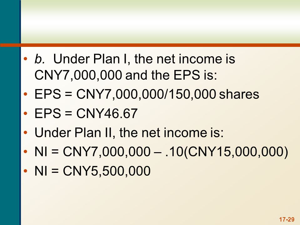 And the EPS is: EPS = CNY5,500,000/60,000 shares. EPS = CNY91.67.