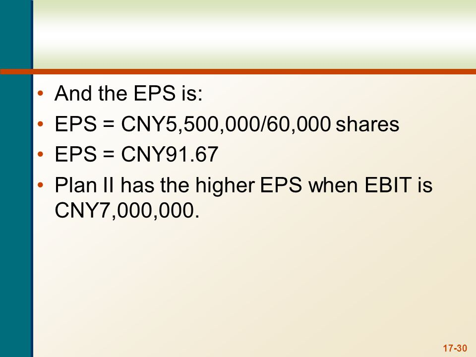 c. To find the breakeven EBIT for two different capital structures, we simply set the equations for EPS equal to each other and solve for EBIT. The breakeven EBIT is: