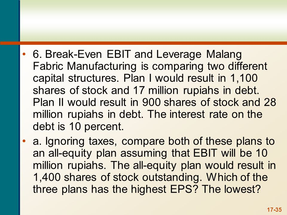 b. In part (a), what are the break-even levels of EBIT for each plan as compared to that for an all-equity plan Is one higher than the other Why