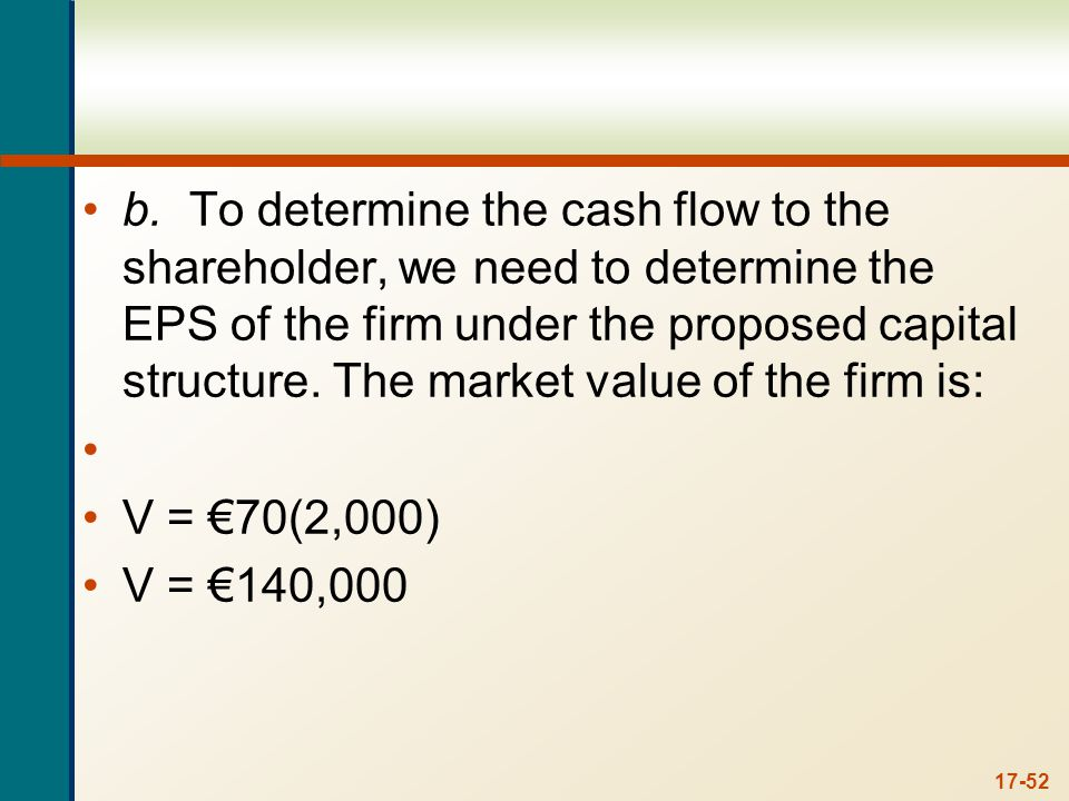 Under the proposed capital structure, the firm will raise new debt in the amount of:
