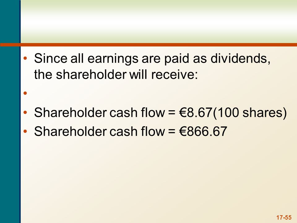 c. To replicate the proposed capital structure, the shareholder should sell 40 percent of their shares, or 40 shares, and lend the proceeds at 8 percent. The shareholder will have an interest cash flow of: