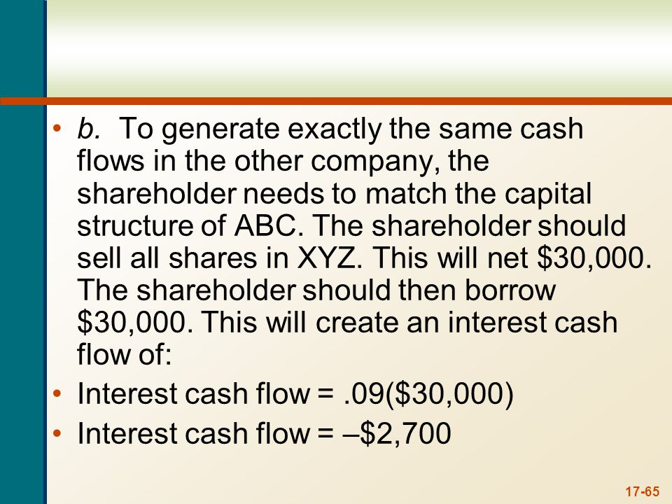 The investor should then use the proceeds of the stock sale and the loan to buy shares in ABC. The investor will receive dividends in proportion to the percentage of the company's share they own. The total dividends received by the shareholder will be:
