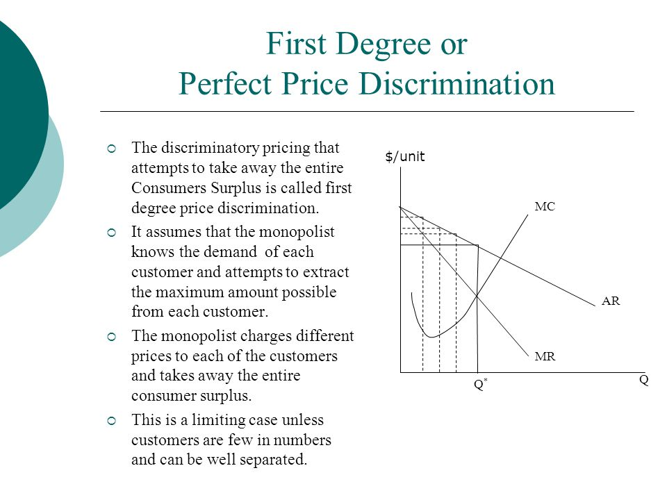 First Degree or Perfect Price Discrimination