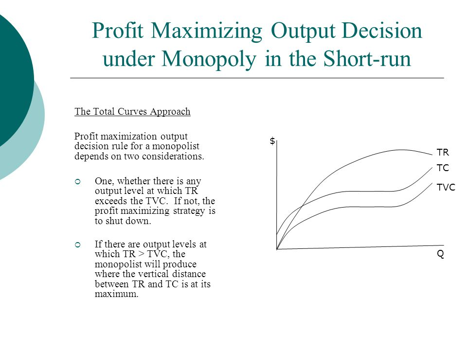 Profit Maximizing Output Decision under Monopoly in the Short-run