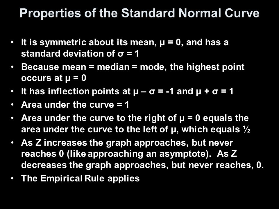 Properties of the Standard Normal Curve