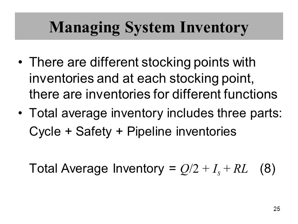 Managing System Inventory