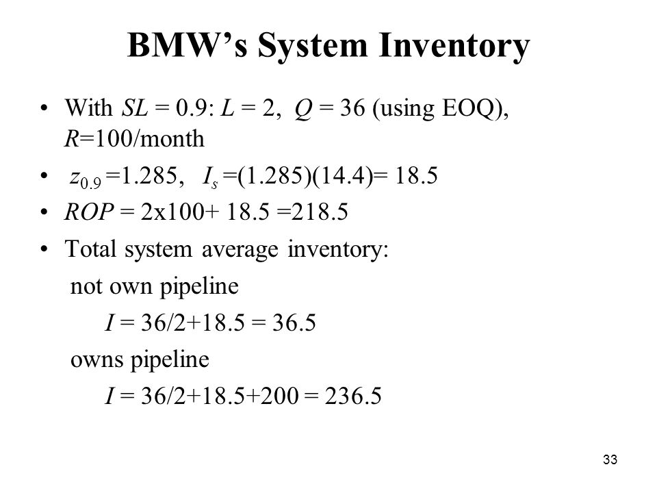 BMW's System Inventory