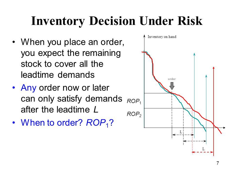 Inventory Decision Under Risk
