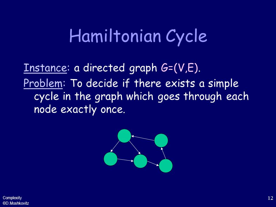 Hamiltonian Cycle Instance: a directed graph G=(V,E).
