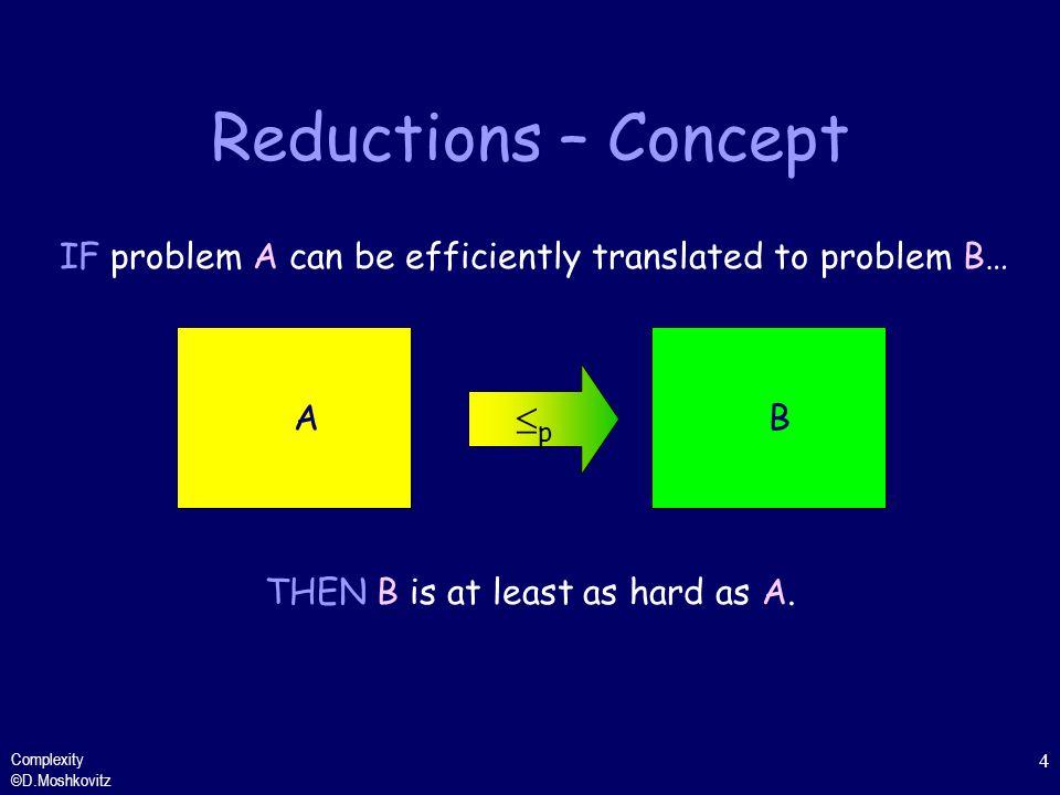 Reductions – Concept p