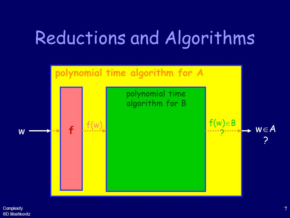 Reductions and Algorithms