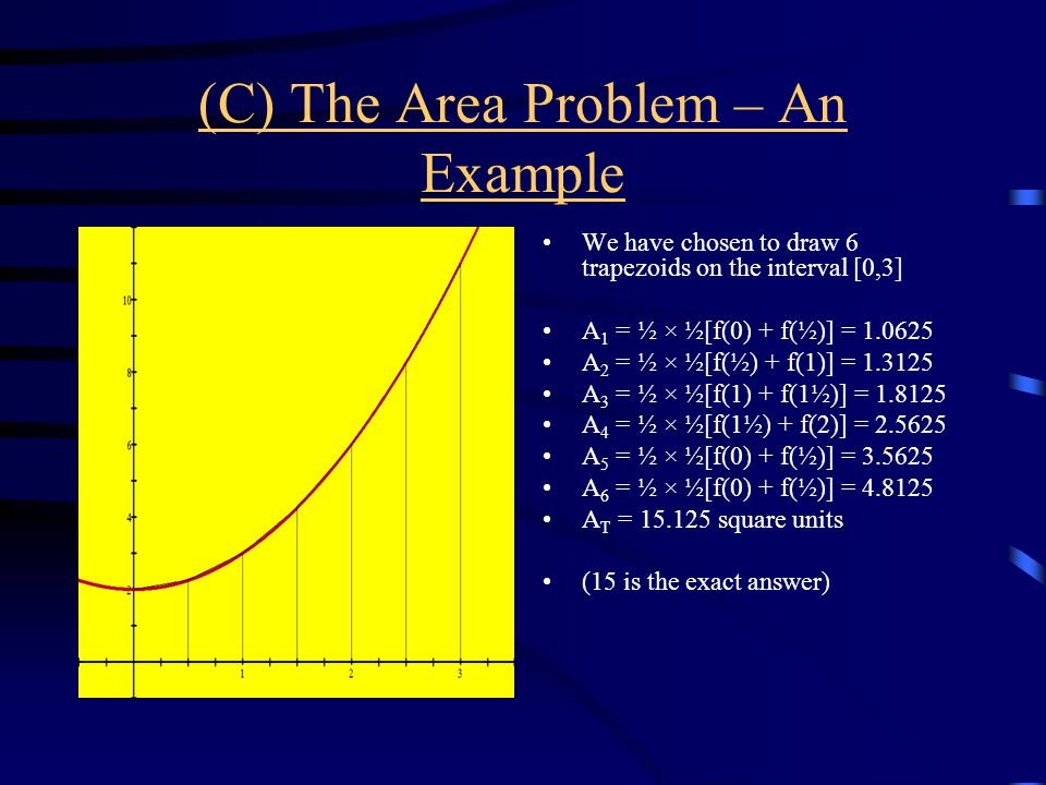 (C) The Area Problem – An Example