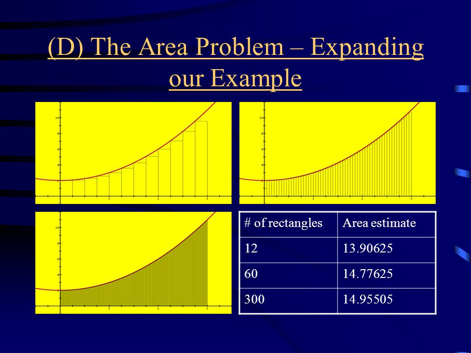 (D) The Area Problem – Expanding our Example