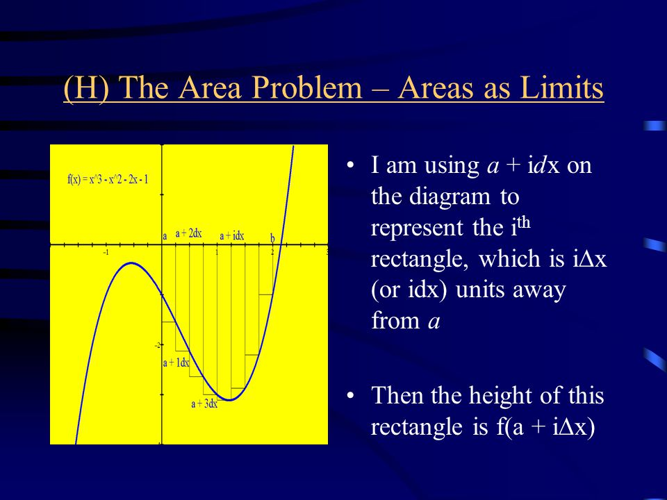 (H) The Area Problem – Areas as Limits
