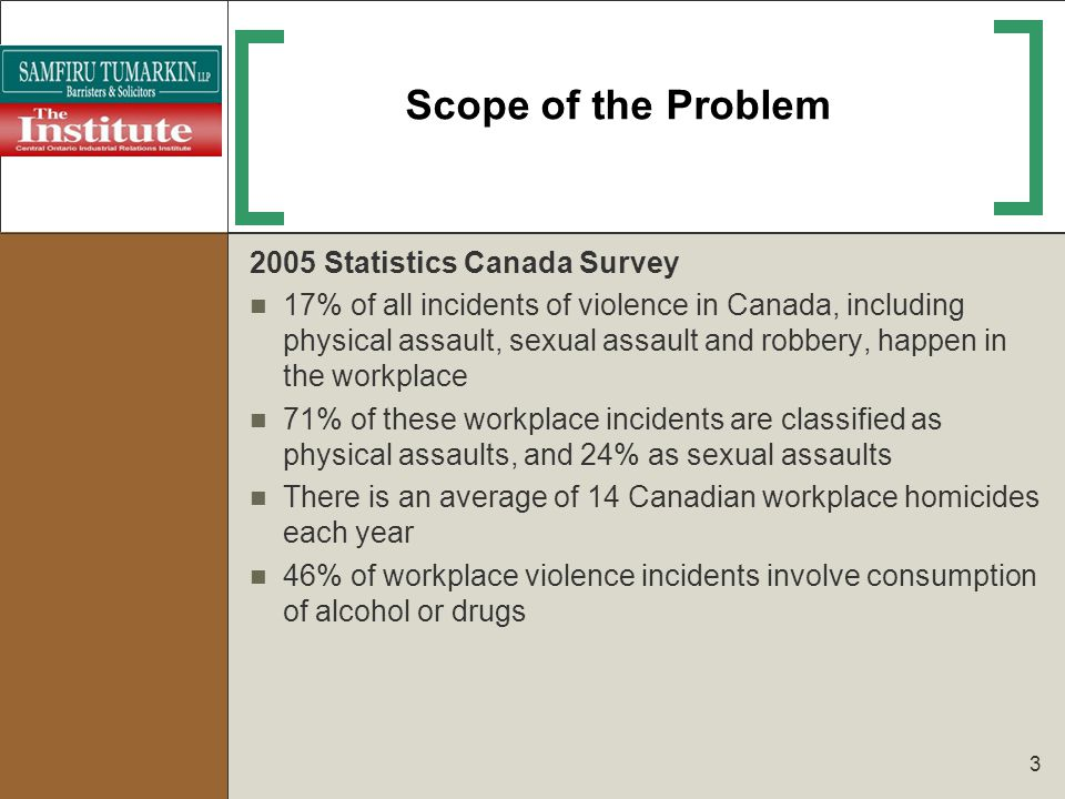 Scope of the Problem 2005 Statistics Canada Survey