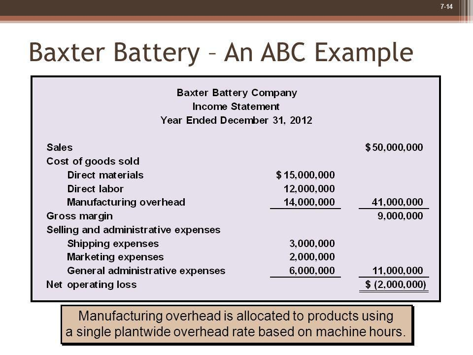 Baxter Battery – An ABC Example